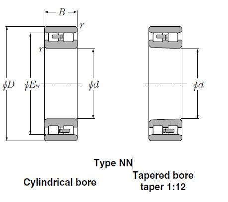 Bearings Cylindrical Roller Bearings NN3932
