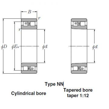 Bearings Cylindrical Roller Bearings NN3084