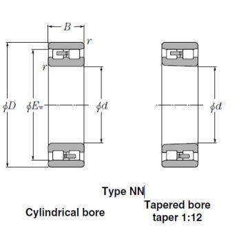 Bearings Cylindrical Roller Bearings NNU3068
