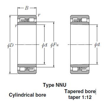 Bearings Tapered Roller Bearings NNU4934K